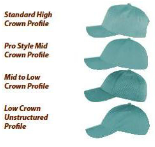 There are generally four types of baseball hat profiles  A) Structured – standard  high Pro crown profile 7a0d895e436b