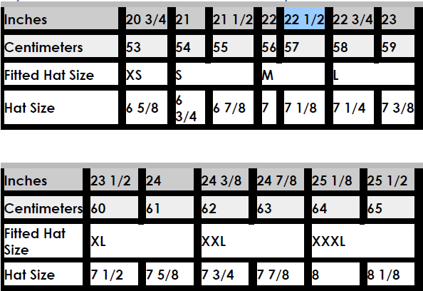 Cap Size Charts